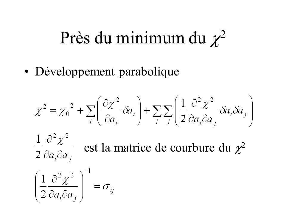 Près du minimum du c2 Développement parabolique
