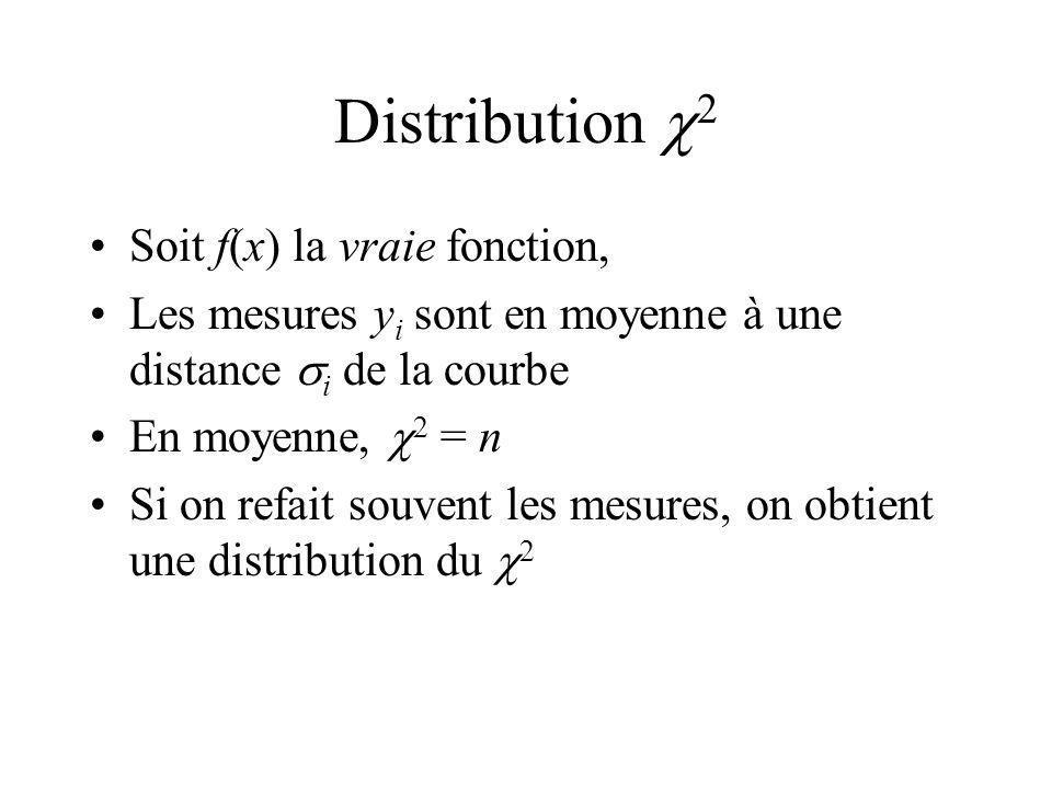 Distribution c2 Soit f(x) la vraie fonction,