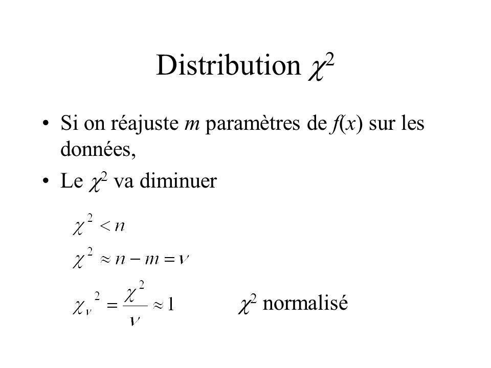 Distribution c2 Si on réajuste m paramètres de f(x) sur les données,