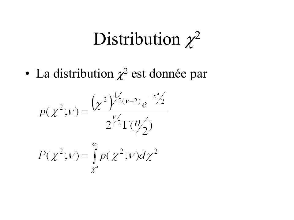 Distribution c2 La distribution c2 est donnée par