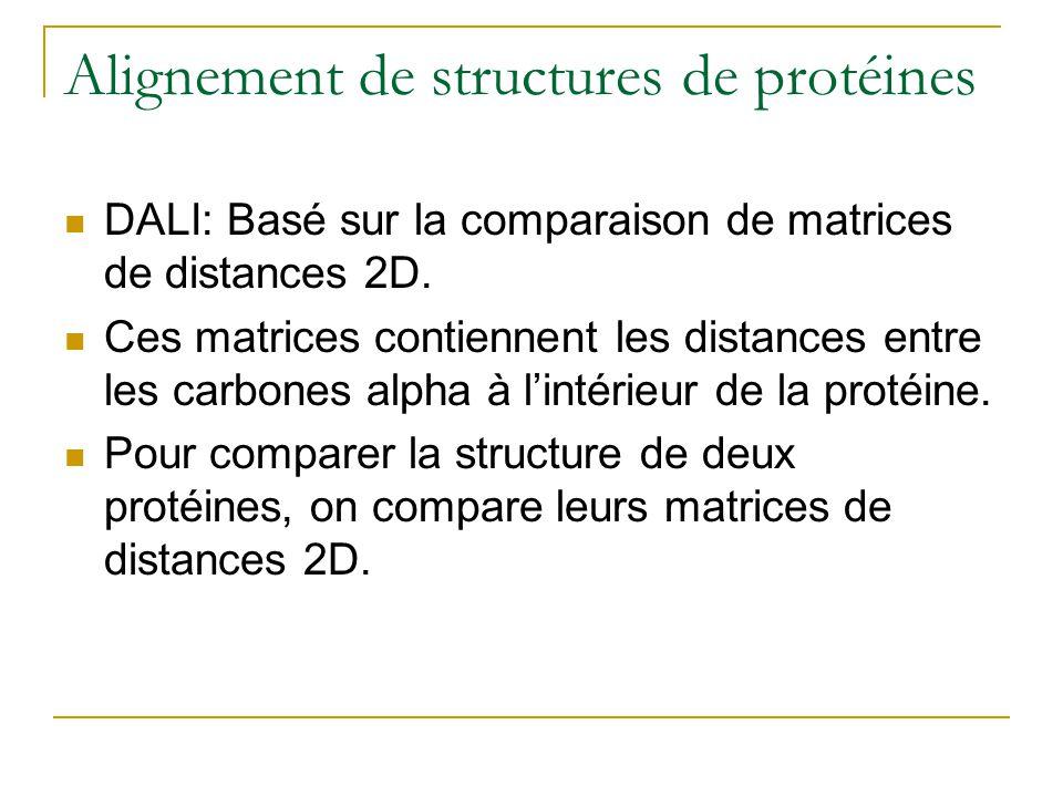 Alignement de structures de protéines