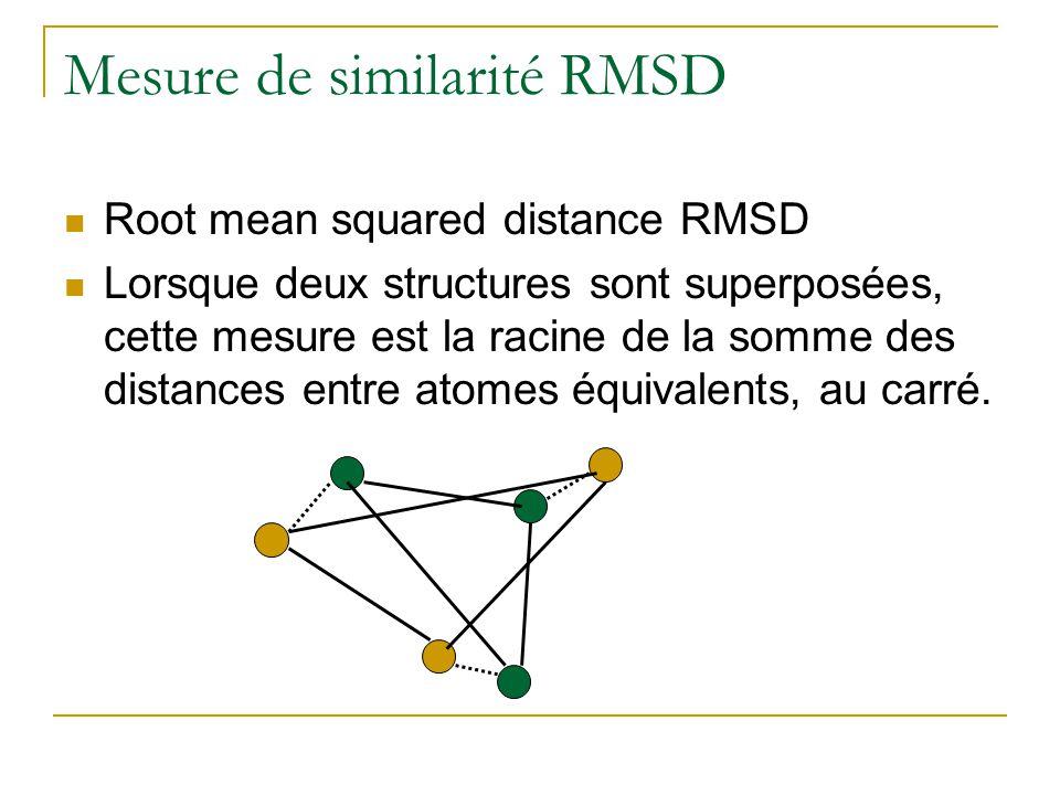 Mesure de similarité RMSD