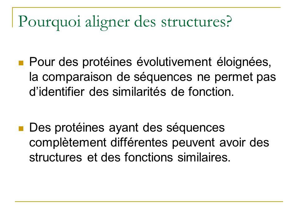 Pourquoi aligner des structures