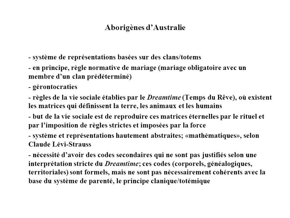 Aborigènes d'Australie