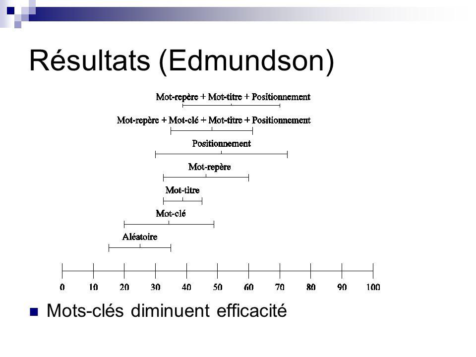 Résultats (Edmundson)