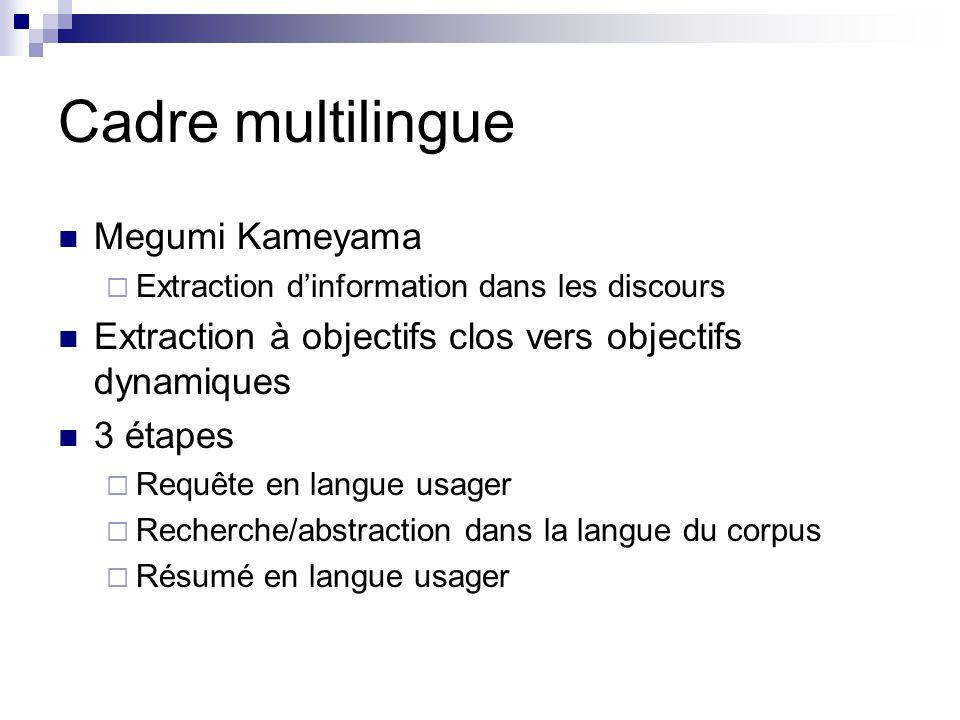Cadre multilingue Megumi Kameyama