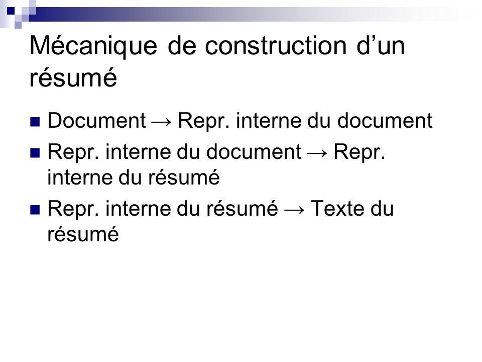 Mécanique de construction d'un résumé