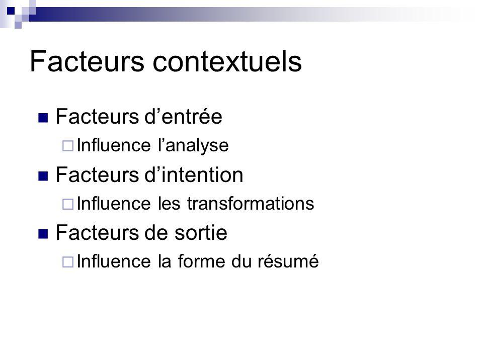 Facteurs contextuels Facteurs d'entrée Facteurs d'intention