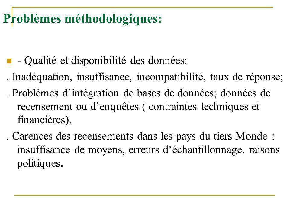 Problèmes méthodologiques: