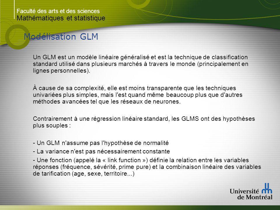 Modélisation GLM Mathématiques et statistique