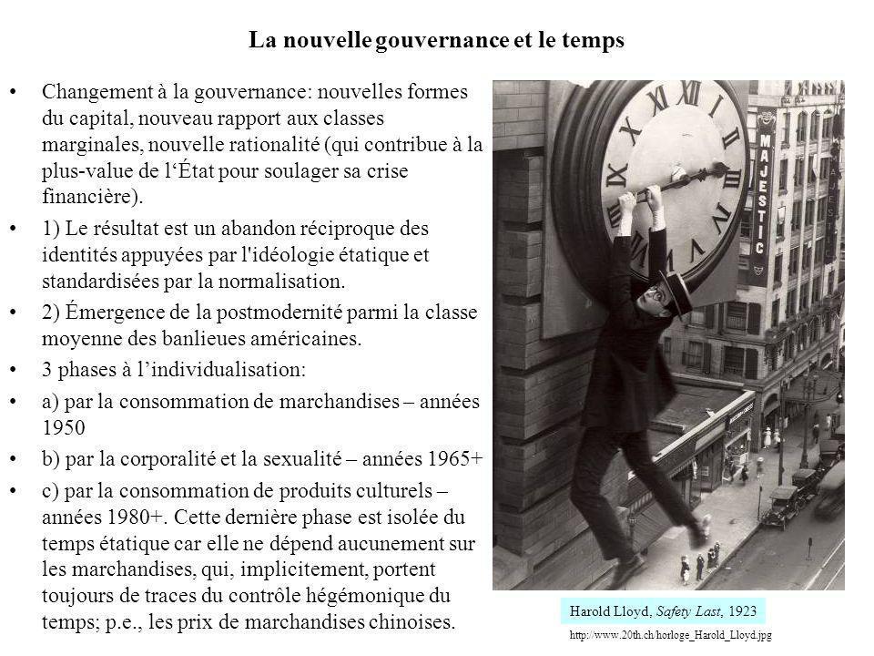 La nouvelle gouvernance et le temps
