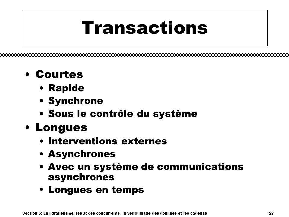Transactions Courtes Longues Rapide Synchrone