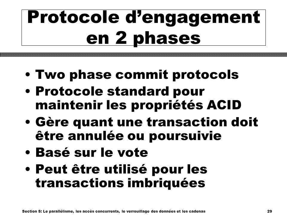 Protocole d'engagement en 2 phases