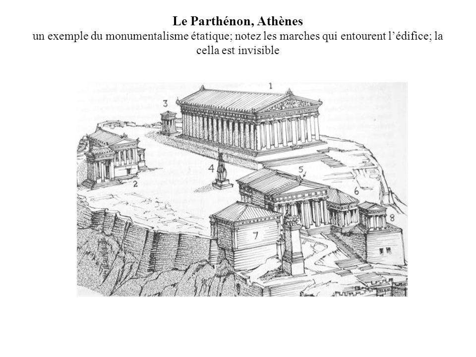 Le Parthénon, Athènes un exemple du monumentalisme étatique; notez les marches qui entourent l'édifice; la cella est invisible