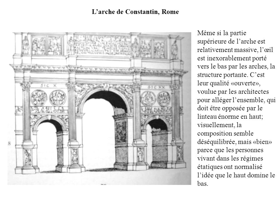 L'arche de Constantin, Rome