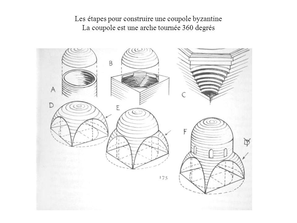 Les étapes pour construire une coupole byzantine La coupole est une arche tournée 360 degrés