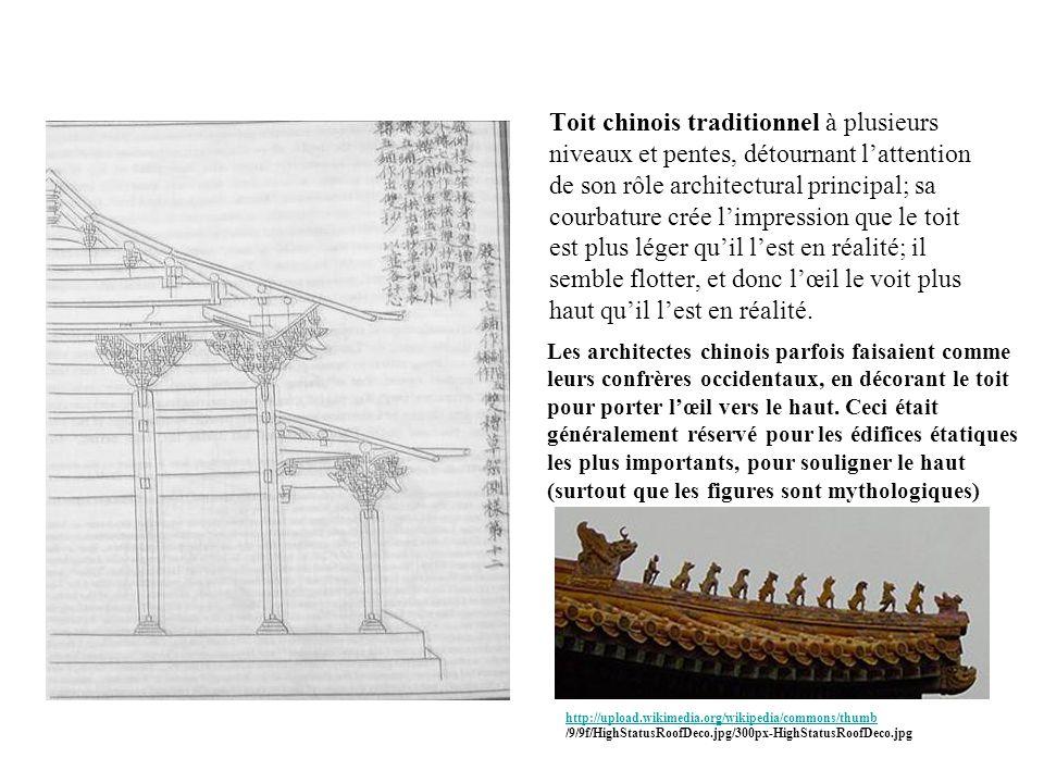 Toit chinois traditionnel à plusieurs niveaux et pentes, détournant l'attention de son rôle architectural principal; sa courbature crée l'impression que le toit est plus léger qu'il l'est en réalité; il semble flotter, et donc l'œil le voit plus haut qu'il l'est en réalité.