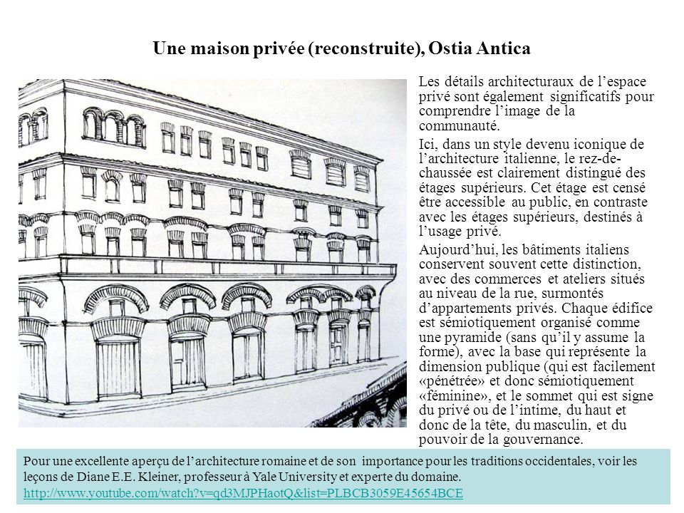 Une maison privée (reconstruite), Ostia Antica