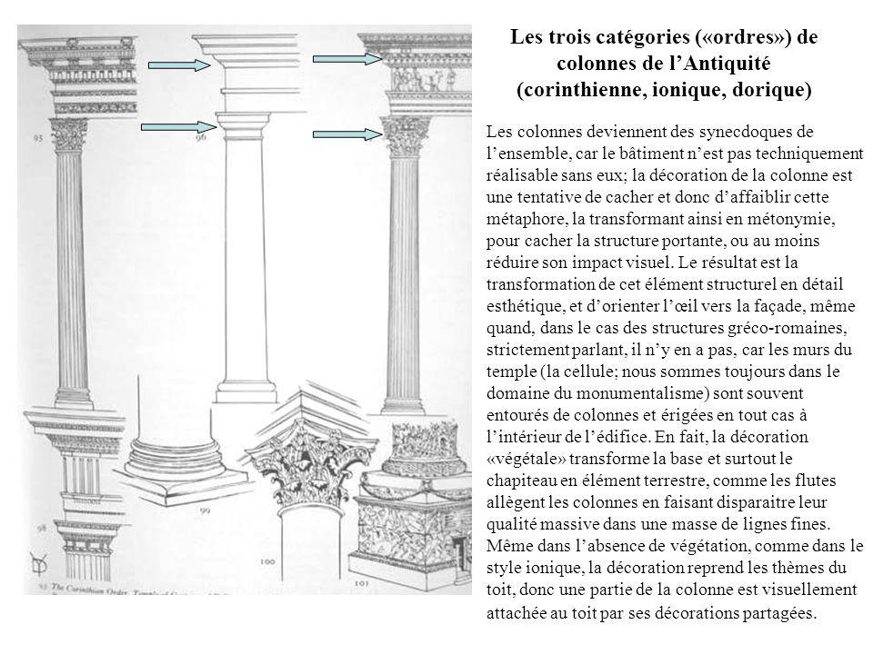 Les trois catégories («ordres») de colonnes de l'Antiquité (corinthienne, ionique, dorique)