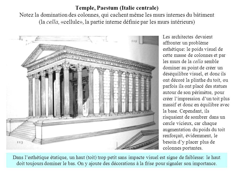 Temple, Paestum (Italie centrale) Notez la domination des colonnes, qui cachent même les murs internes du bâtiment (la cella, «cellule», la partie interne définie par les murs intérieurs)