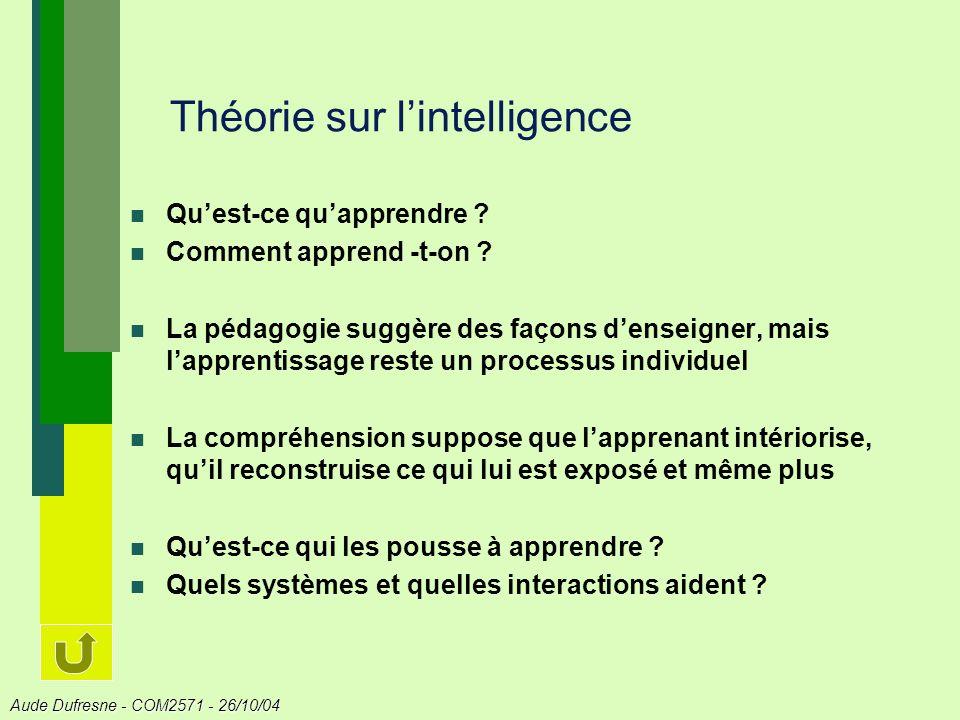 Théorie sur l'intelligence