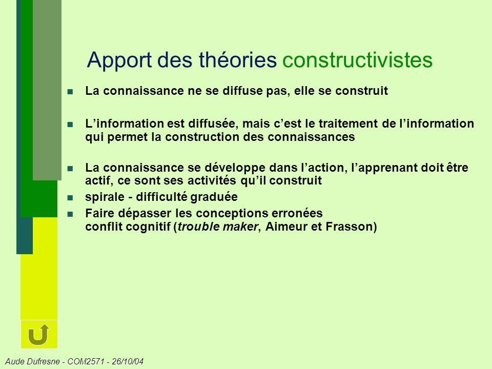 Apport des théories constructivistes