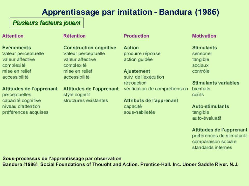 Apprentissage par imitation - Bandura (1986)