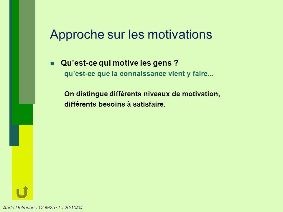 Approche sur les motivations