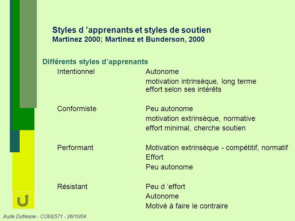 Styles d 'apprenants et styles de soutien Martinez 2000; Martinez et Bunderson, 2000