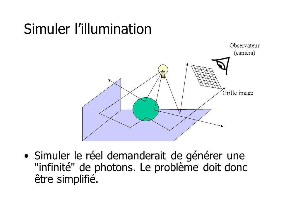 Simuler l'illumination