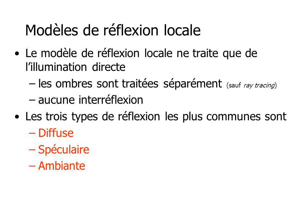 Modèles de réflexion locale