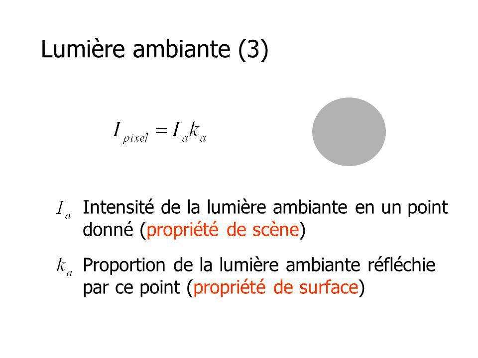 Lumière ambiante (3) Intensité de la lumière ambiante en un point