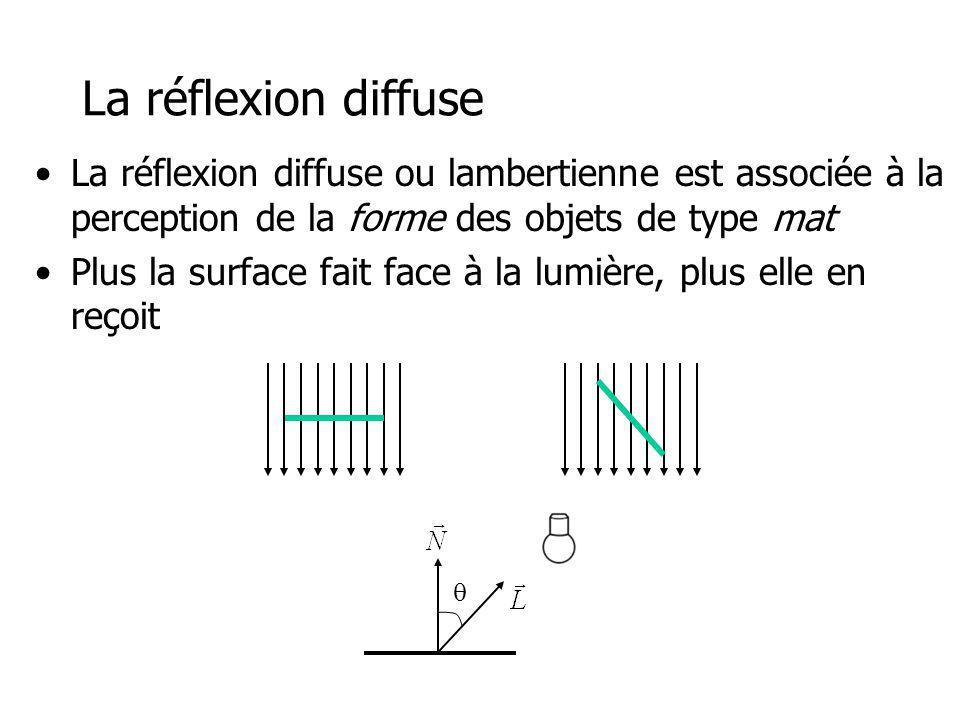 La réflexion diffuse La réflexion diffuse ou lambertienne est associée à la perception de la forme des objets de type mat.