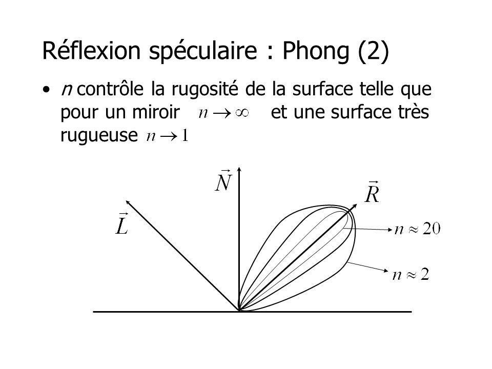 Réflexion spéculaire : Phong (2)