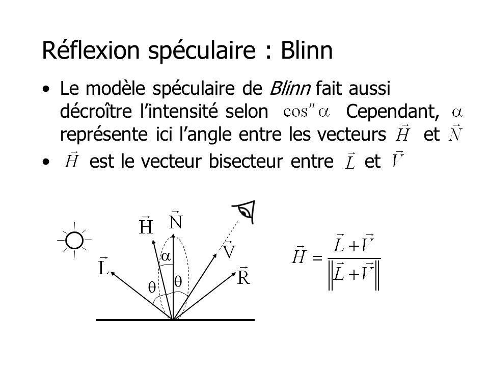 Réflexion spéculaire : Blinn