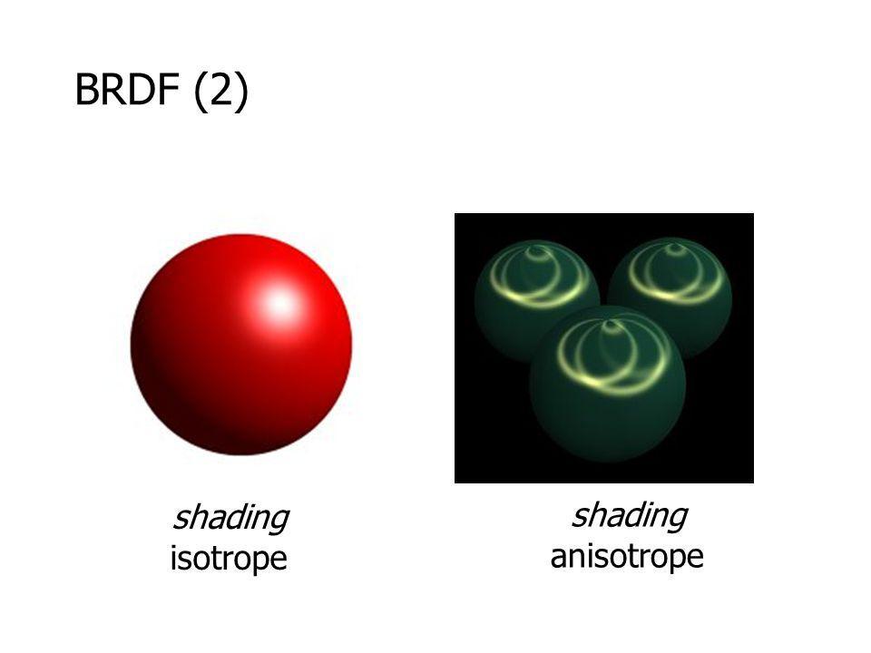BRDF (2) shading isotrope shading anisotrope