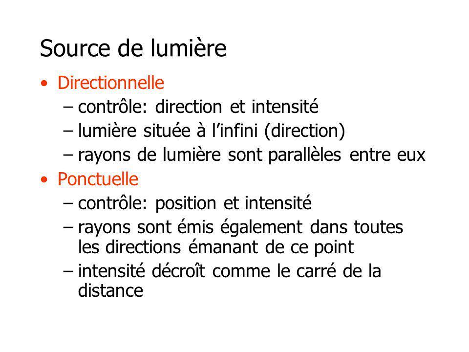 Source de lumière Directionnelle contrôle: direction et intensité