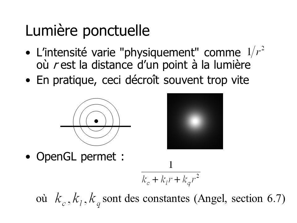 Lumière ponctuelle L'intensité varie physiquement comme où r est la distance d'un point à la lumière.
