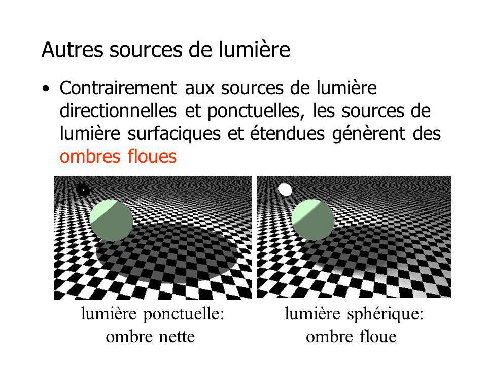 Autres sources de lumière
