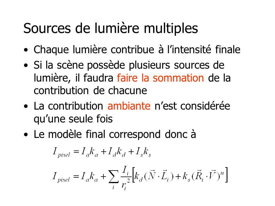 Sources de lumière multiples