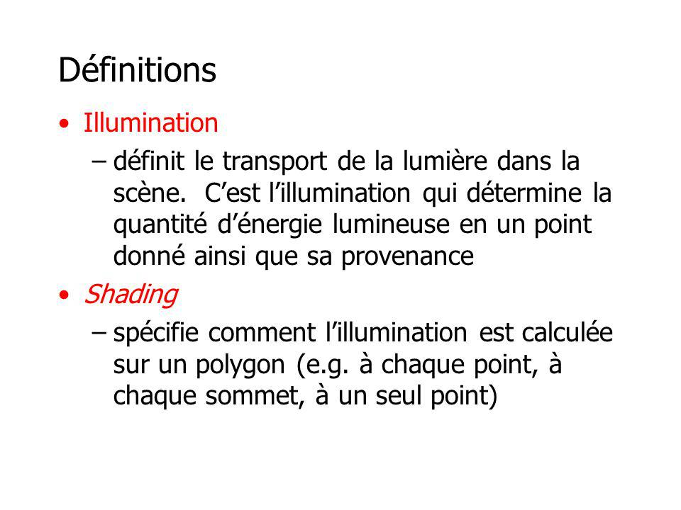 Définitions Illumination