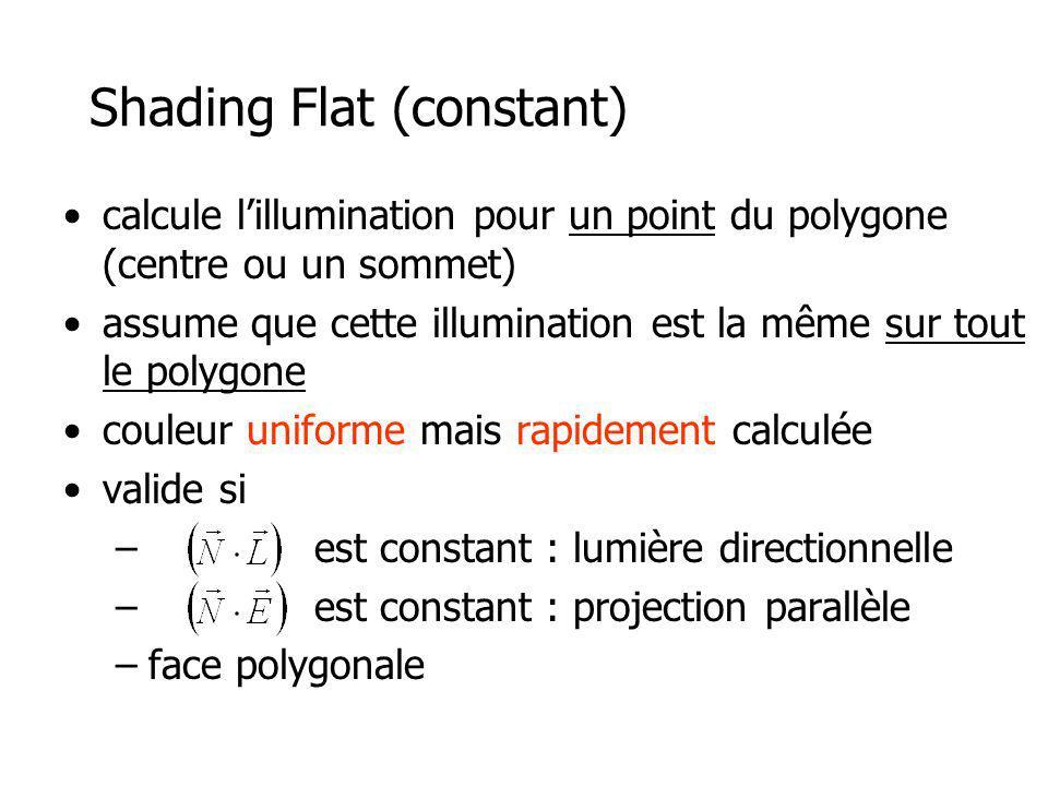 Shading Flat (constant)