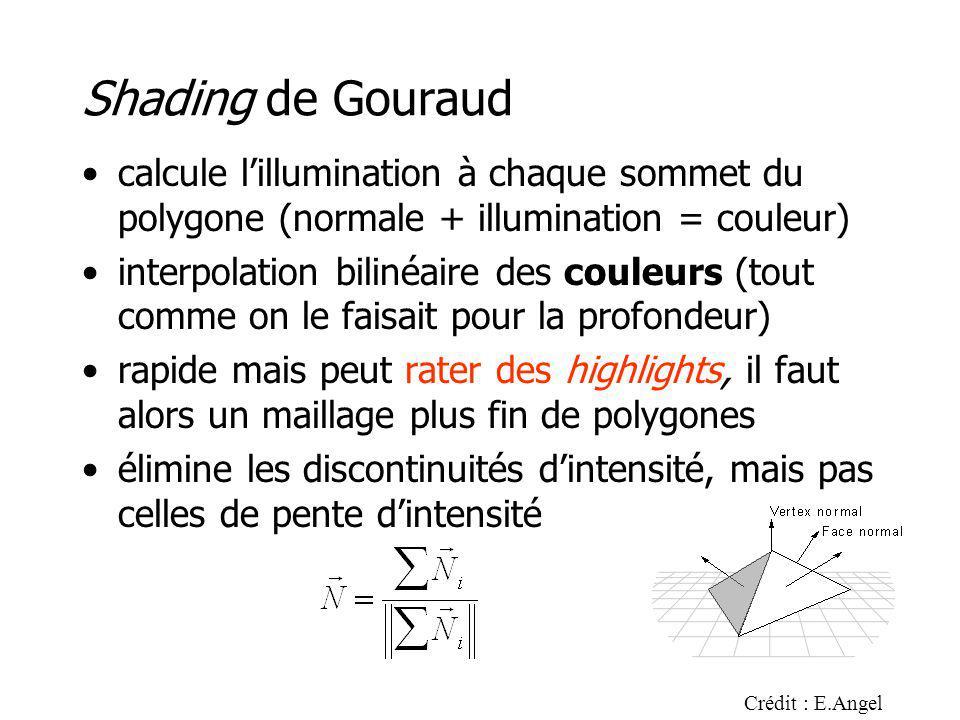 Shading de Gouraud calcule l'illumination à chaque sommet du polygone (normale + illumination = couleur)