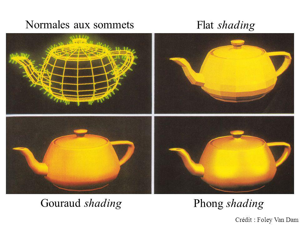 Normales aux sommets Flat shading Gouraud shading Phong shading