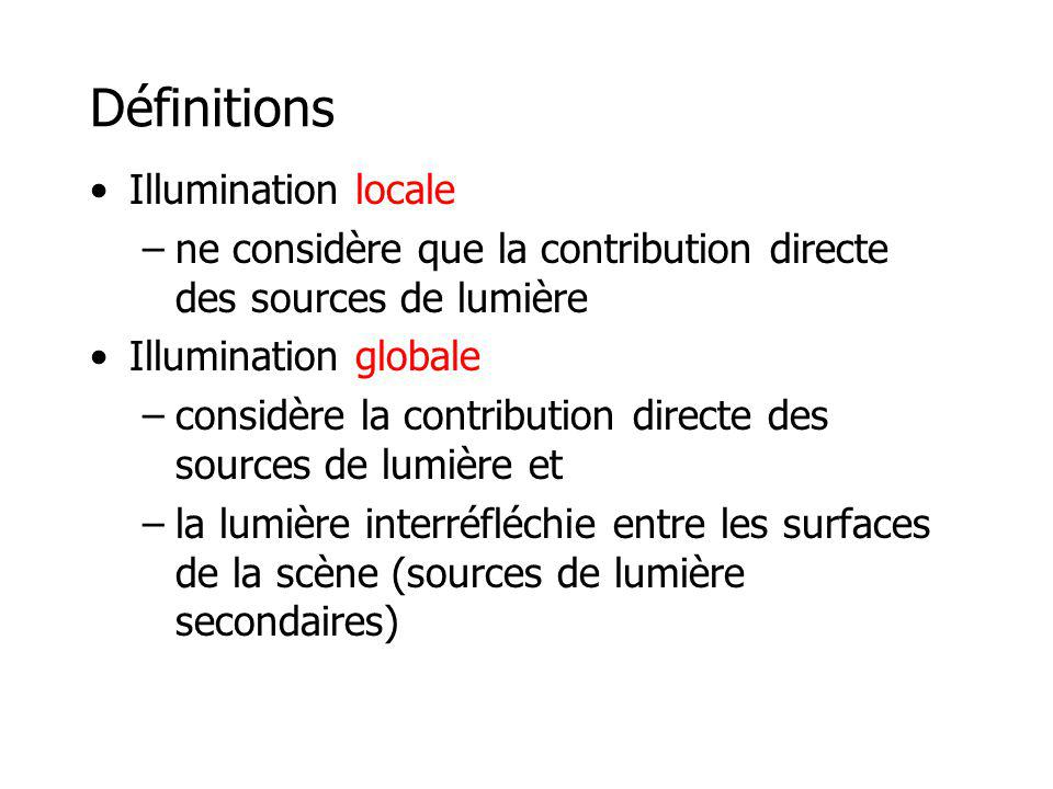 Définitions Illumination locale