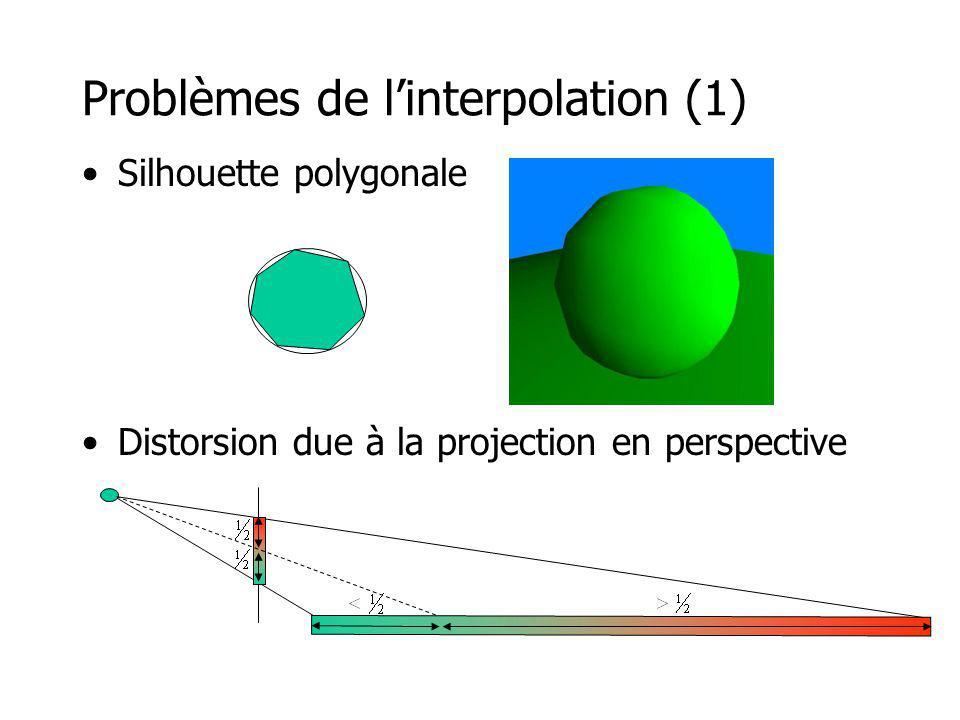 Problèmes de l'interpolation (1)