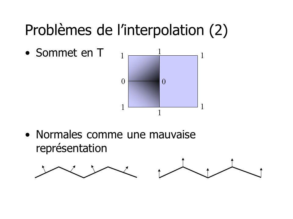 Problèmes de l'interpolation (2)