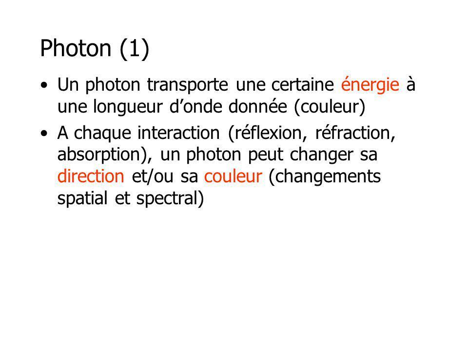 Photon (1) Un photon transporte une certaine énergie à une longueur d'onde donnée (couleur)