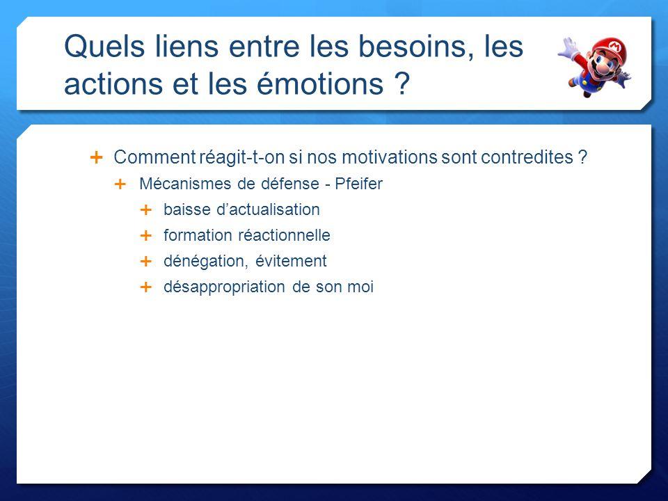 Quels liens entre les besoins, les actions et les émotions