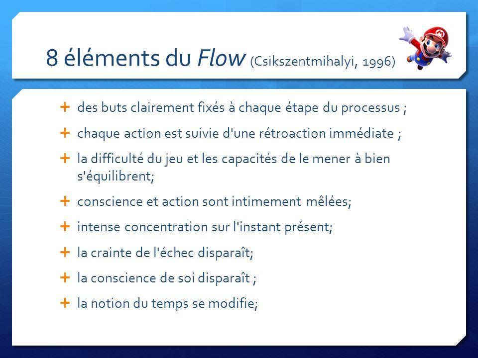 8 éléments du Flow (Csikszentmihalyi, 1996)